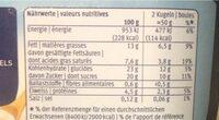 Crème fraîche - Voedingswaarden - fr