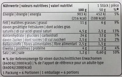 Rouleaux de Printemps aux Légumes - Informations nutritionnelles