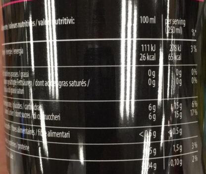 IceTea Pitaya & Maté - Nutrition facts - fr