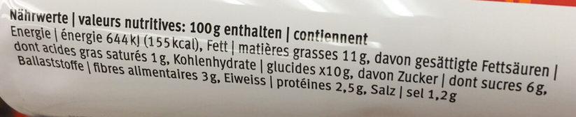 Crème de légumes grillés - Nutrition facts