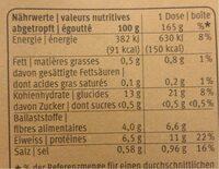 Lentilles noires - Nutrition facts - fr