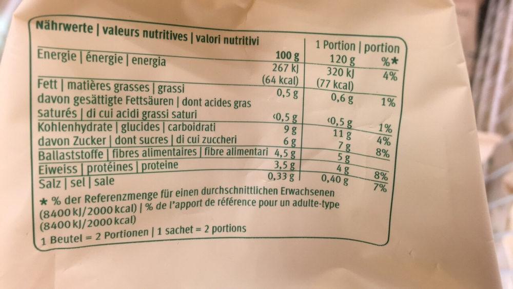 Petits pois suisses avec carottes - Informations nutritionnelles