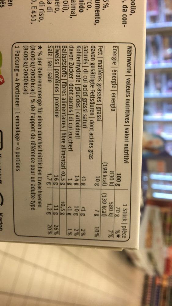 Piccata de poulet - Voedingswaarden - fr