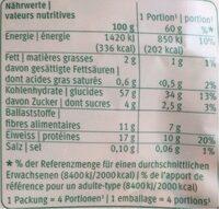 Potée aux Lentilles BIO - Informations nutritionnelles - fr