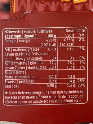 Migros Bio M classic Red Kidney Beans - Valori nutrizionali - fr