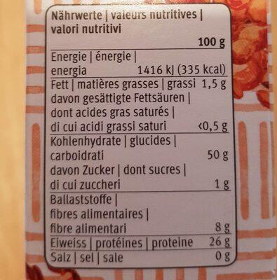 Sedanini, lentilles rouges - Voedingswaarden