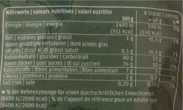 Morceaux de mangues - Valori nutrizionali - de