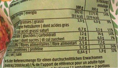 Lentilles aux légumes - Voedingswaarden - fr