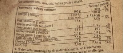 Apéro sticks - Nutrition facts - en