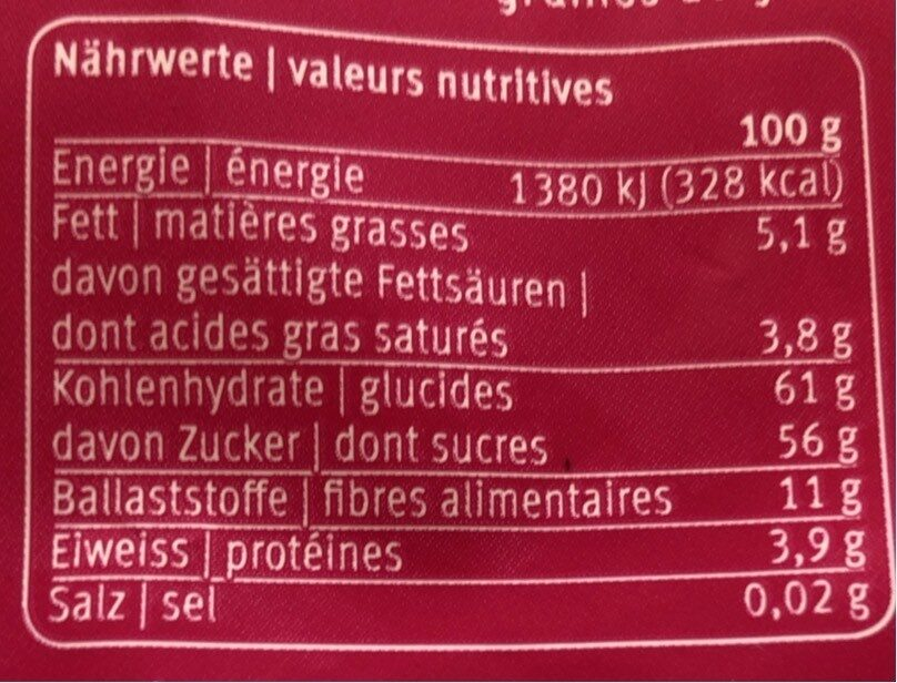 Super fruit balls - Valori nutrizionali - fr