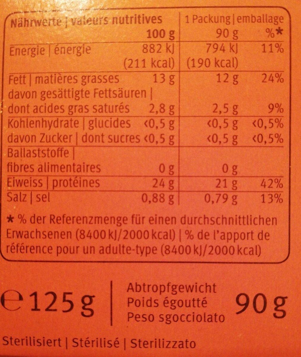 Filets de maqueraux - Valori nutrizionali - fr