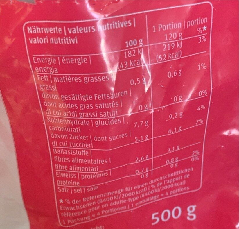 Fraises - Valori nutrizionali - fr