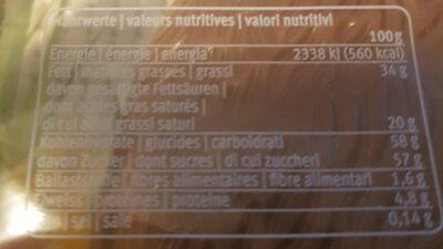 Lapin en chocolat - Valori nutrizionali - it