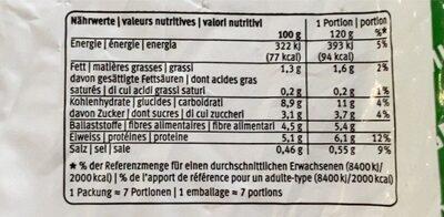 Petits pois - Nutrition facts - en