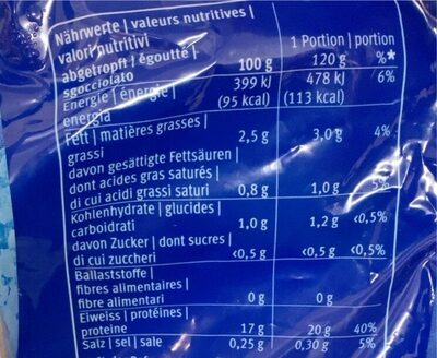 pangasus filets - Nutrition facts - fr