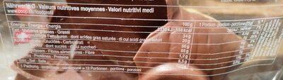 Lapin Harry - Valori nutrizionali - fr