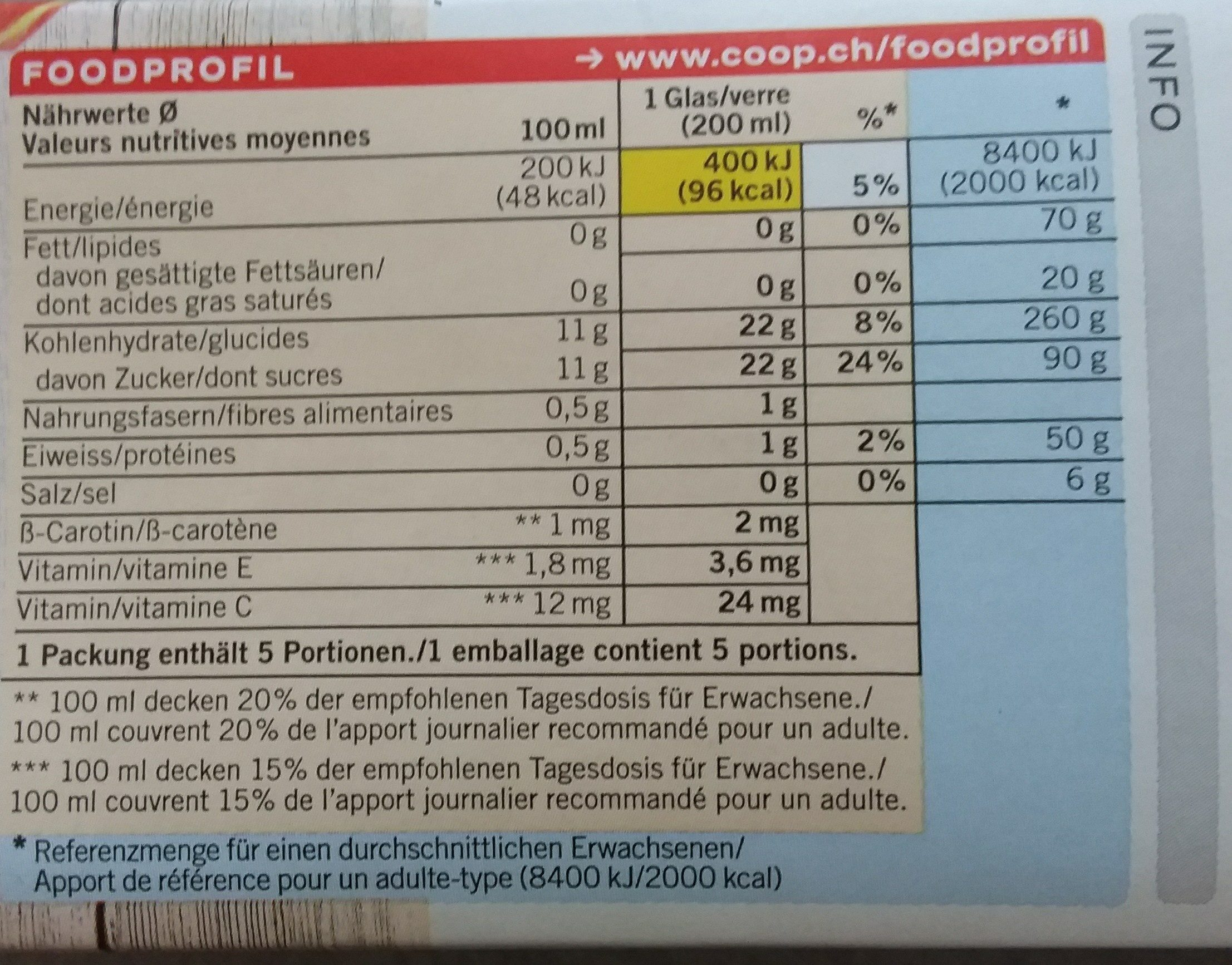 Multi Fruit - Valori nutrizionali - fr