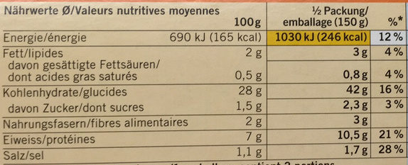 Spaezles aux Épinards - Informations nutritionnelles