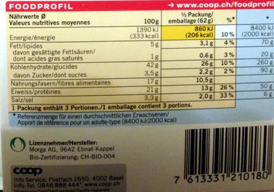 Bio falafel - Informations nutritionnelles - fr