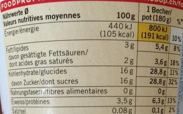 Jogurt : Abricot - Voedingswaarden - fr