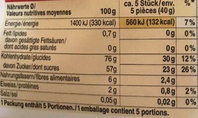 Mangues - Informations nutritionnelles - fr