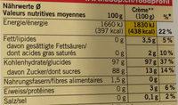 Pudding & crème vanille - Nutrition facts