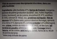 Feuilletés de filet de saumon - Ingrédients - fr