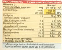 Cheesecake Strawberry - Nutrition facts