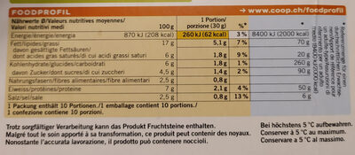 selezione di antipasti - Voedingswaarden - fr