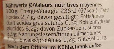 Sugo alla toscana - Nutrition facts - fr