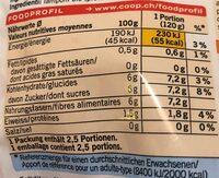 Framboises bio surgelées - Nährwertangaben - fr