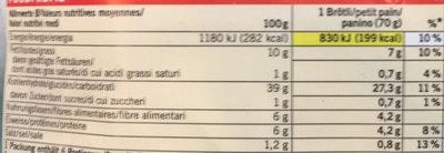 Petits pain multi-céréales - Valori nutrizionali - fr