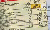 Mélange de fruits pour Birchermüesli - Valori nutrizionali - fr