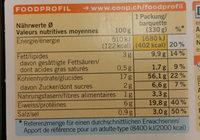 Cornettes à la viande hachée - Voedingswaarden - fr