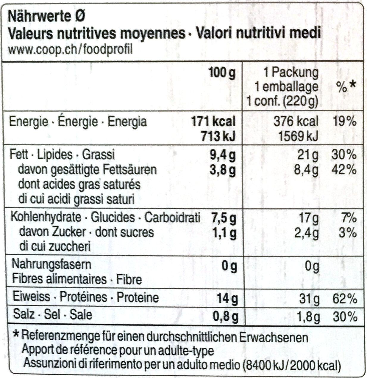 Poisson au four bio - bordelaise - Informations nutritionnelles