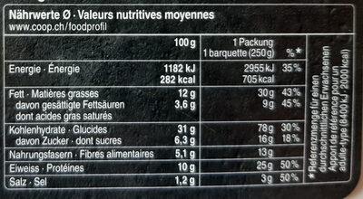 Fiori Melanzane - Informations nutritionnelles - fr