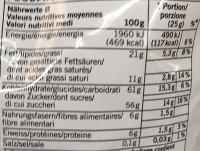 Dragées Mix Choco - Voedingswaarden - fr