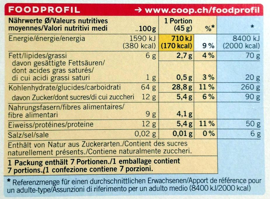 Porridge aux baies sans sucres ajoutés - Informations nutritionnelles - fr