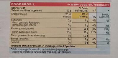 Lychees - Valori nutrizionali - de