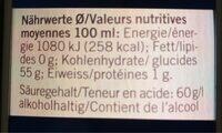 Aceto balsamico di modena - Nutrition facts