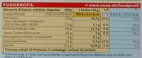 Blueberry chia Granola - Nutrition facts - fr