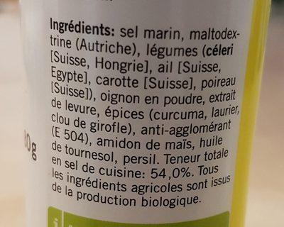 Gustor - Ingredients