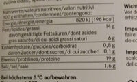 Chili beef burger - Nutrition facts