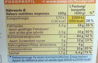 Yellow Thaï Curry - Nutrition facts