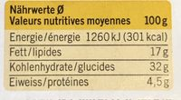 Cheescake Raspberry - Informations nutritionnelles