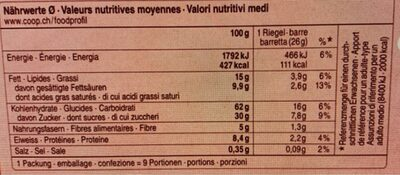 Country soft snack - Nutrition facts - de