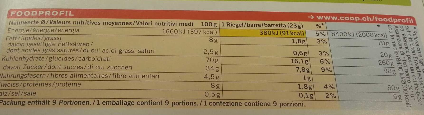 Country soft Abricot - Nutrition facts