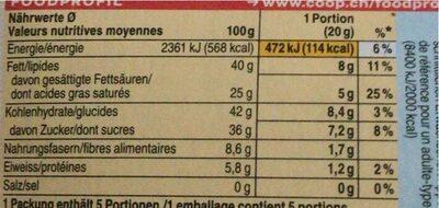 Chocolat Nacional 60% Arriba - Valori nutrizionali - fr