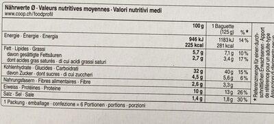 Baquette Margherita - Valori nutrizionali - fr