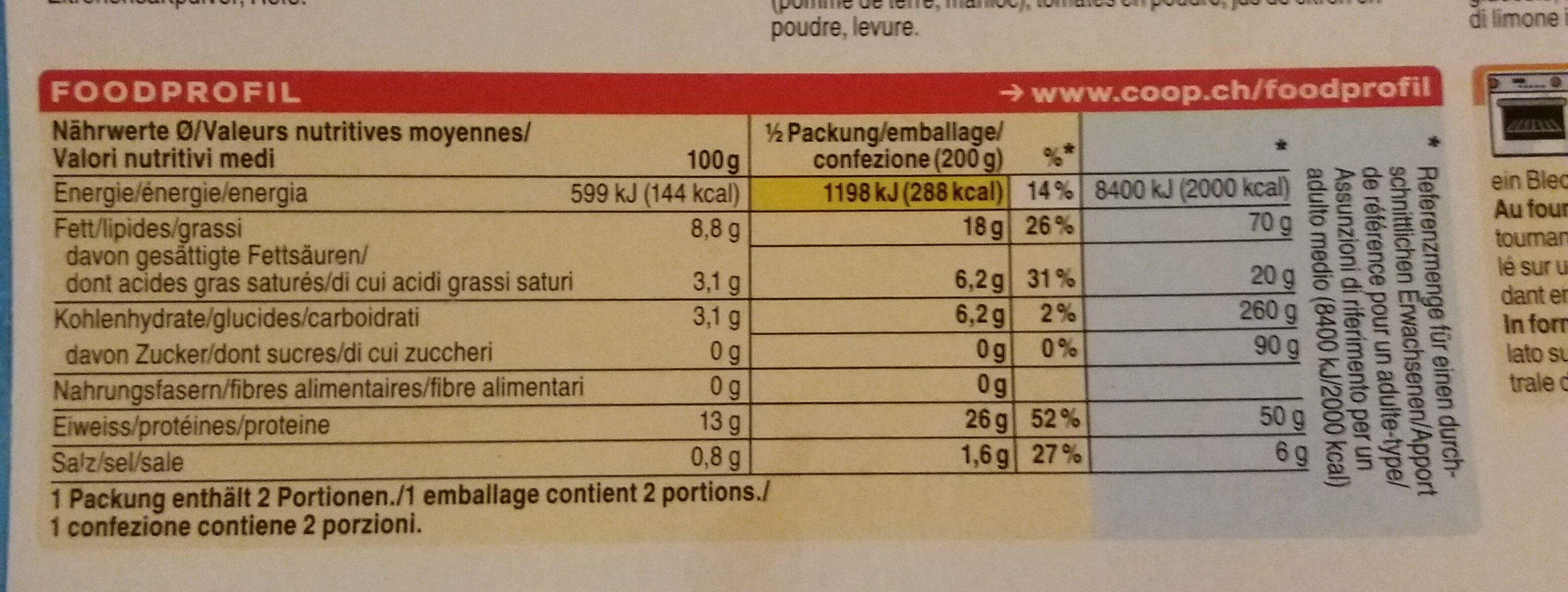 Poisson au four provençale - Informations nutritionnelles